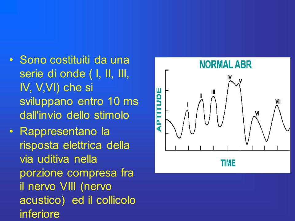 Sono costituiti da una serie di onde ( I, II, III, IV, V,VI) che si sviluppano entro 10 ms dall invio dello stimolo
