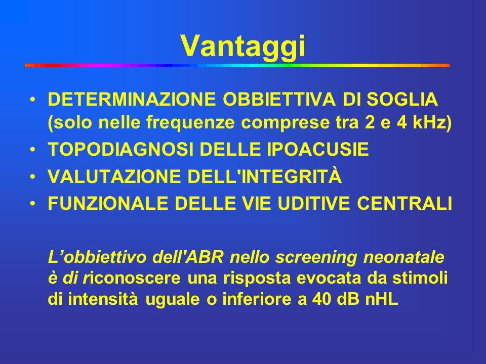 Vantaggi DETERMINAZIONE OBBIETTIVA DI SOGLIA (solo nelle frequenze comprese tra 2 e 4 kHz) TOPODIAGNOSI DELLE IPOACUSIE.