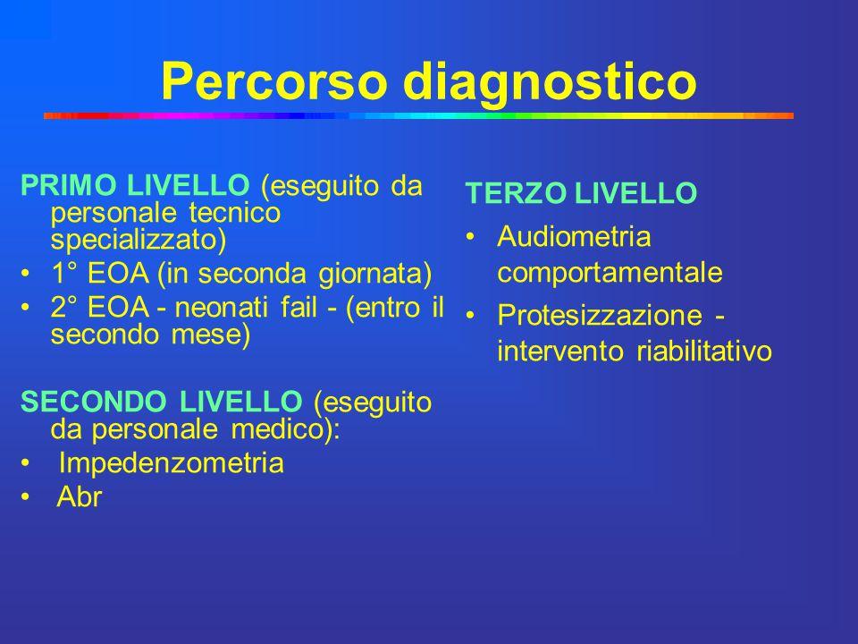Percorso diagnostico PRIMO LIVELLO (eseguito da personale tecnico specializzato) 1° EOA (in seconda giornata)