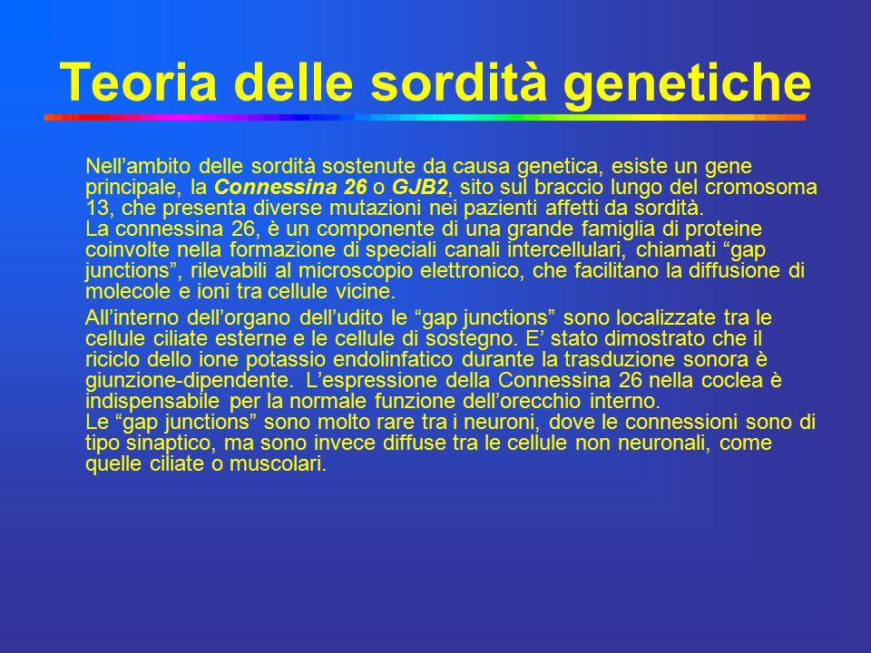 Teoria delle sordità genetiche