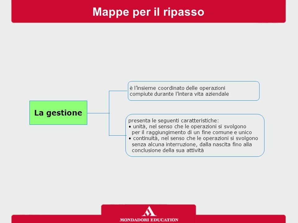 Mappe per il ripasso La gestione