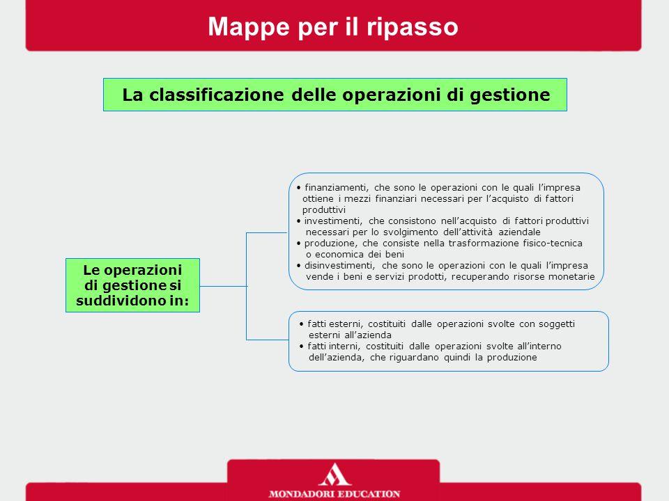 La classificazione delle operazioni di gestione
