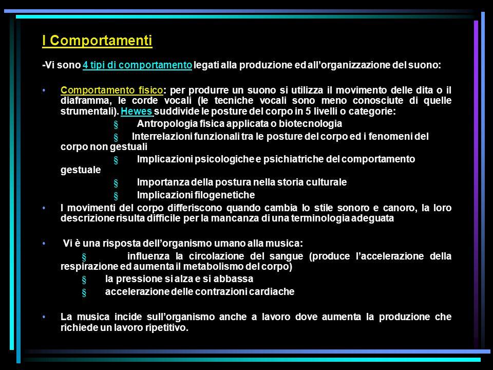 I Comportamenti -Vi sono 4 tipi di comportamento legati alla produzione ed all'organizzazione del suono: