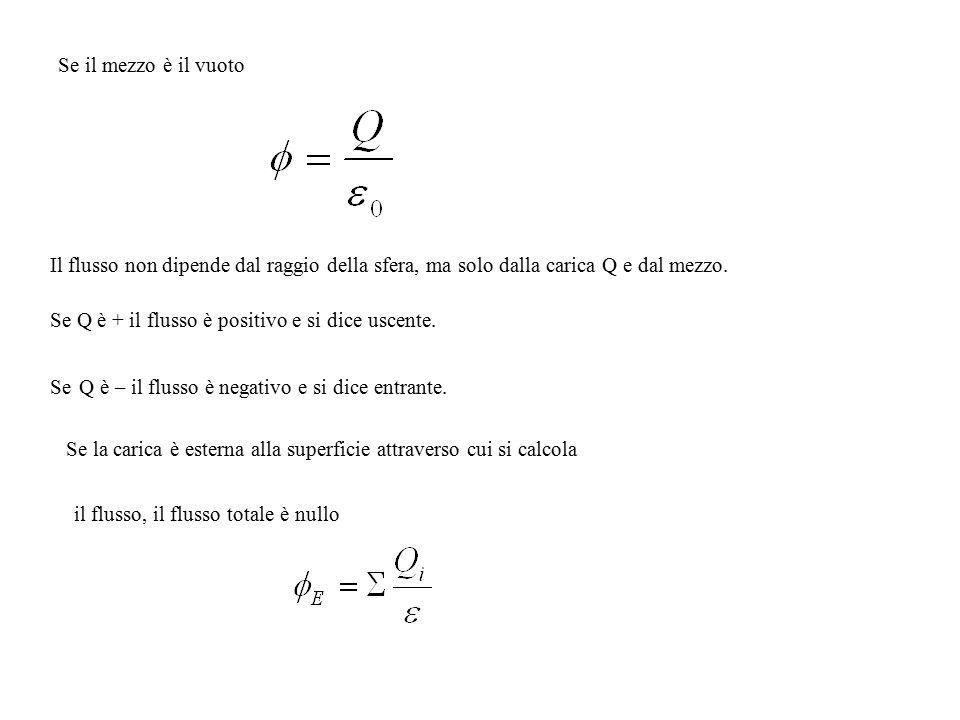 Se Q è + il flusso è positivo e si dice uscente.