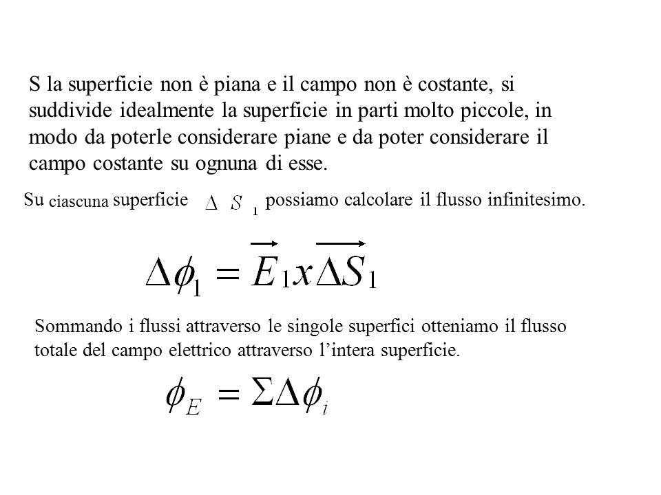 Su ciascuna superficie possiamo calcolare il flusso infinitesimo.