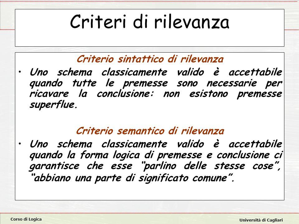 Criterio sintattico di rilevanza Criterio semantico di rilevanza