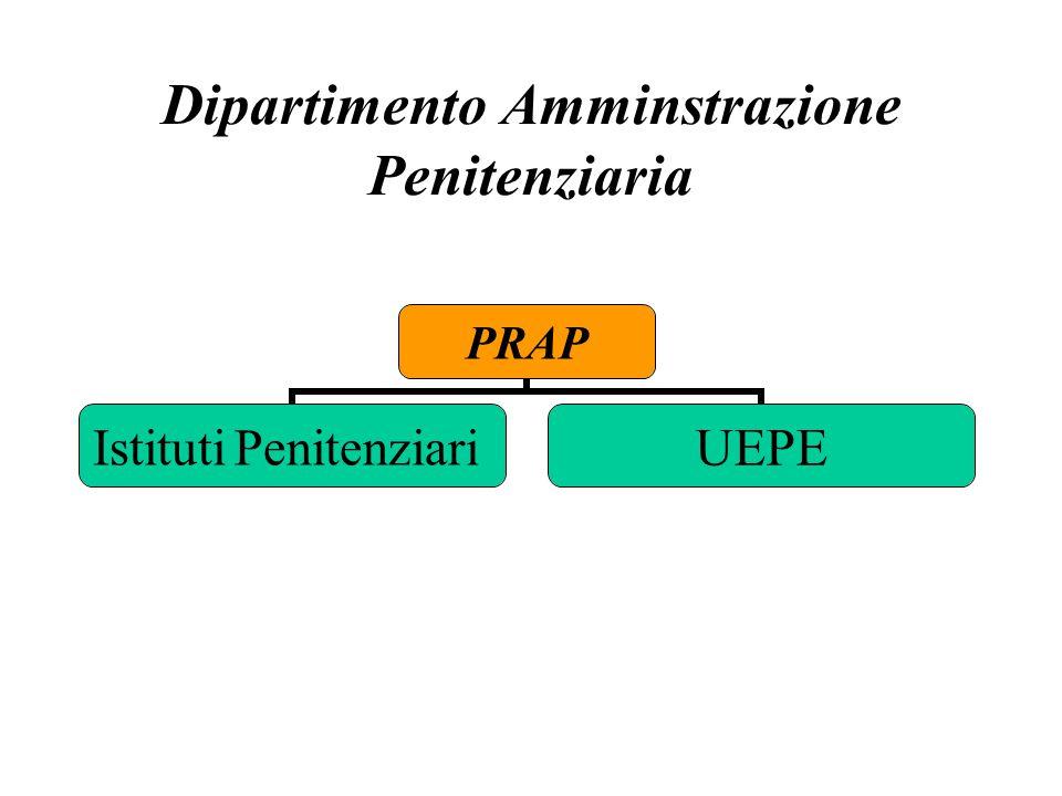 Dipartimento Amminstrazione Penitenziaria