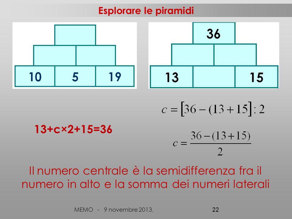 Esplorare le piramidi 13+c×2+15=36. Il numero centrale è la semidifferenza fra il numero in alto e la somma dei numeri laterali.
