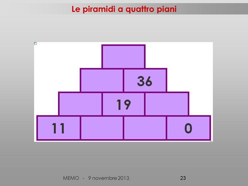 Incontro laboratoriale 3 ppt scaricare for Piani a quattro piani