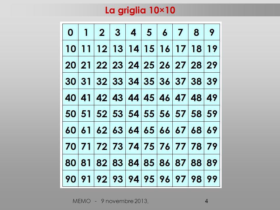 La griglia 10×10 MEMO - 9 novembre 2013, 4