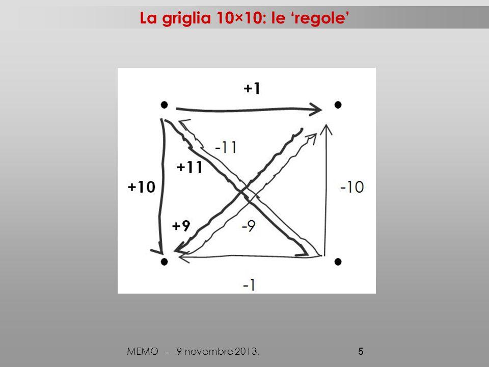 La griglia 10×10: le 'regole'