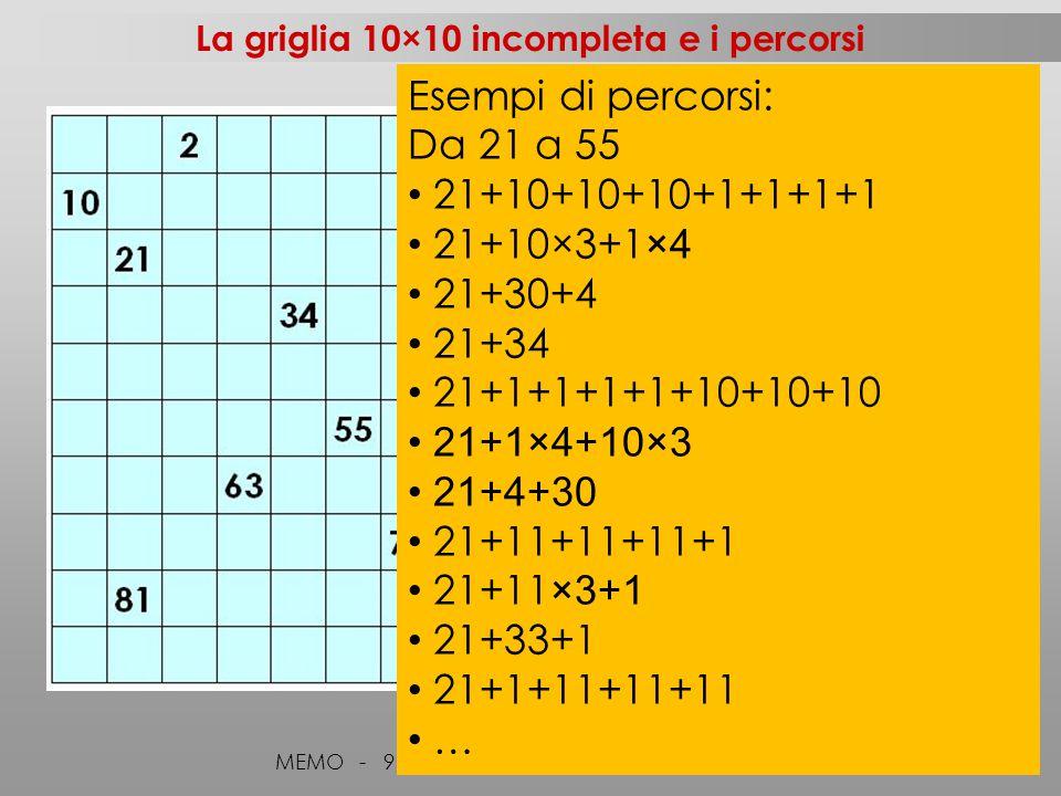 La griglia 10×10 incompleta e i percorsi