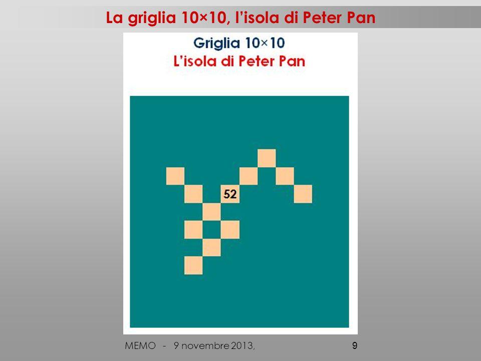 La griglia 10×10, l'isola di Peter Pan