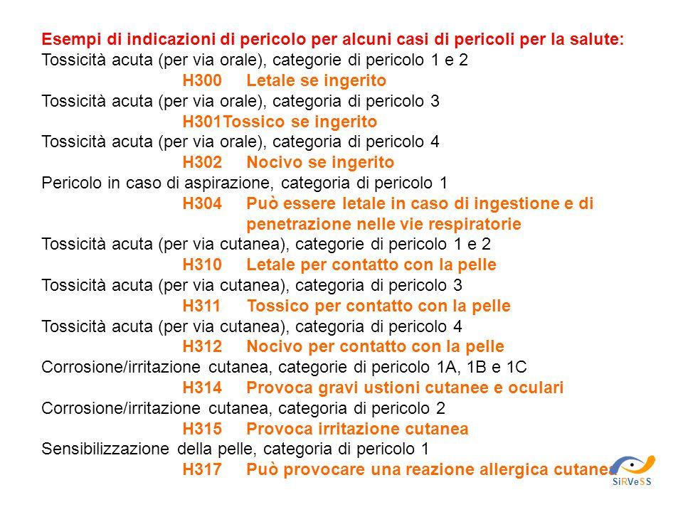 Tossicità acuta (per via orale), categorie di pericolo 1 e 2