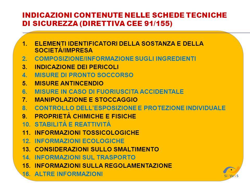 INDICAZIONI CONTENUTE NELLE SCHEDE TECNICHE DI SICUREZZA (DIRETTIVA CEE 91/155)