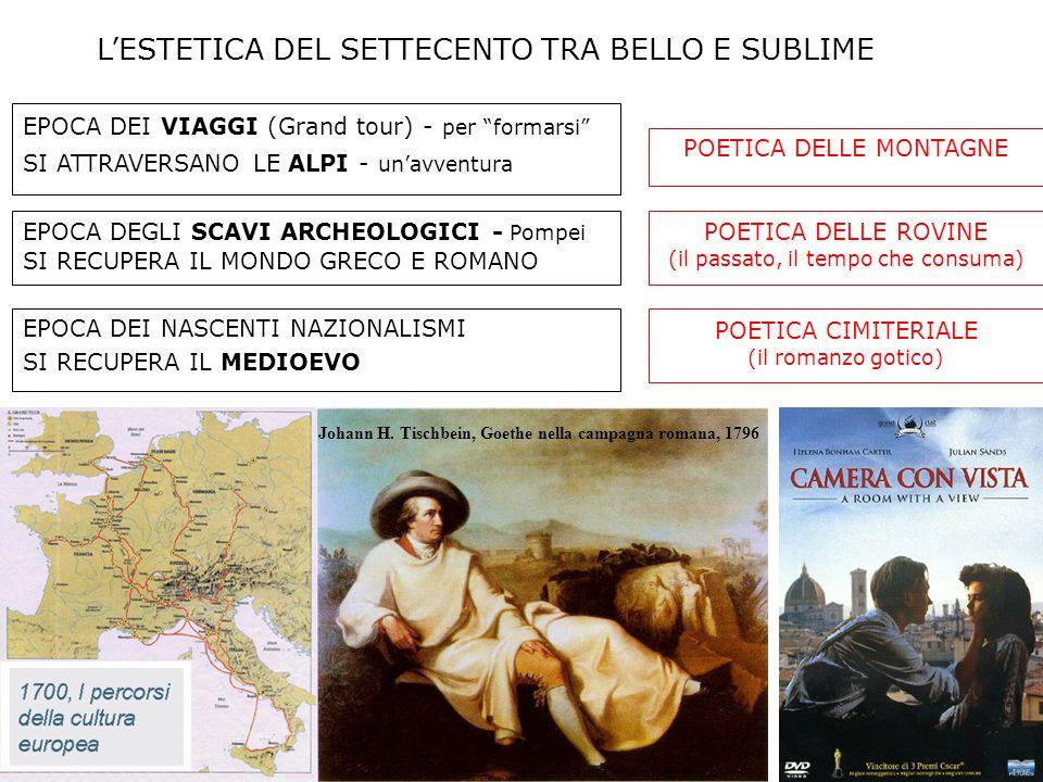 L'ESTETICA DEL SETTECENTO TRA BELLO E SUBLIME
