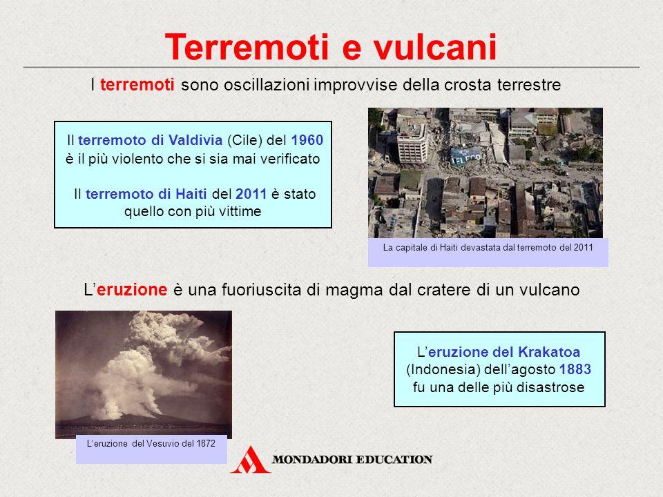 Terremoti e vulcani I terremoti sono oscillazioni improvvise della crosta terrestre.