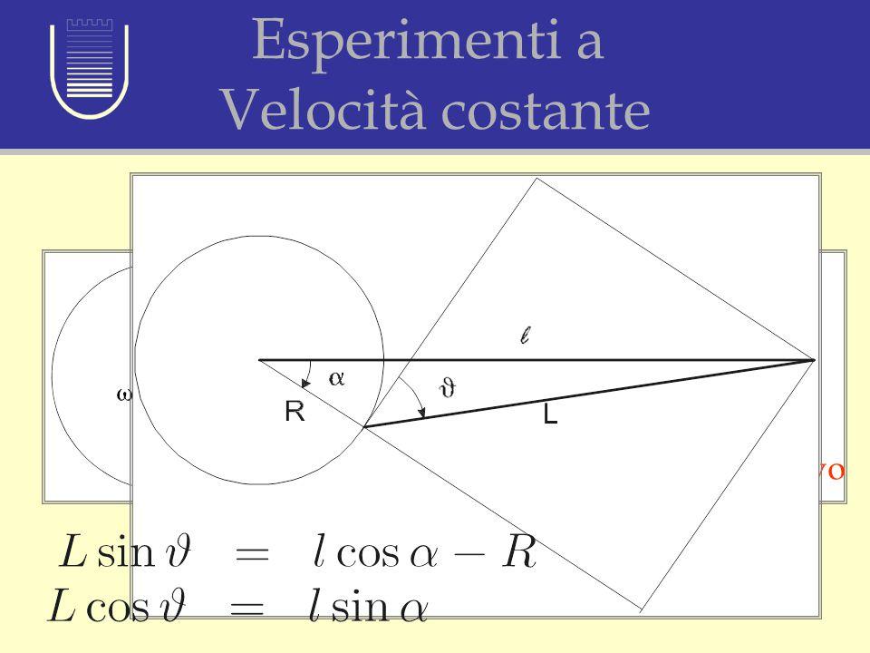 Esperimenti a Velocità costante Bilancio di energia