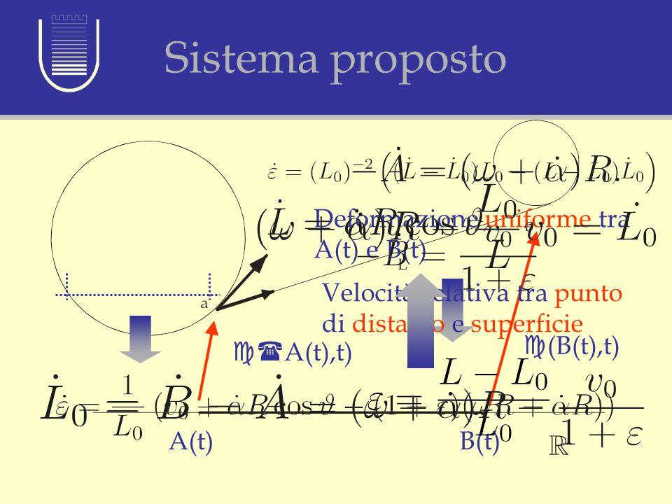 Sistema proposto Deformazione uniforme tra A(t) e B(t)