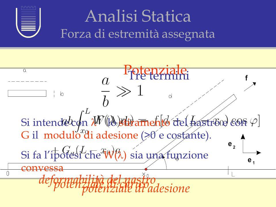 Analisi Statica Forza di estremità assegnata