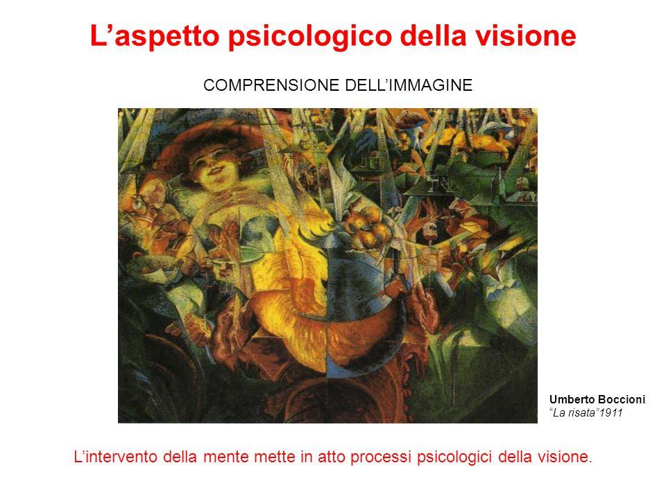 L'aspetto psicologico della visione