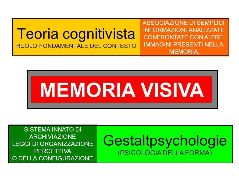 Teoria cognitivista RUOLO FONDAMENTALE DEL CONTESTO