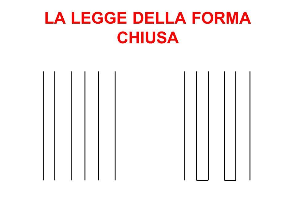 LA LEGGE DELLA FORMA CHIUSA
