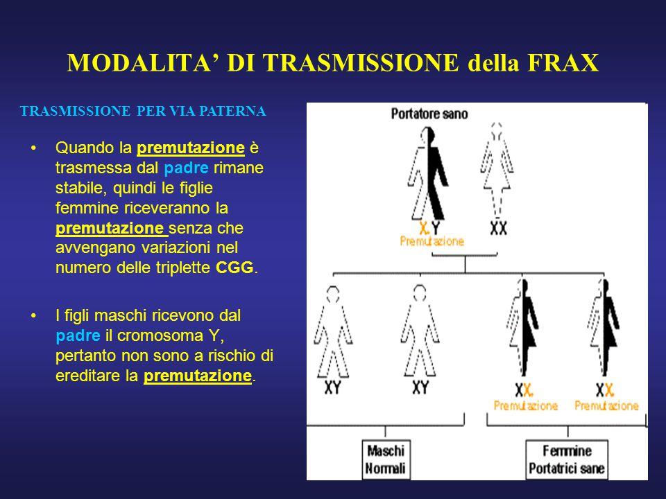 MODALITA' DI TRASMISSIONE della FRAX