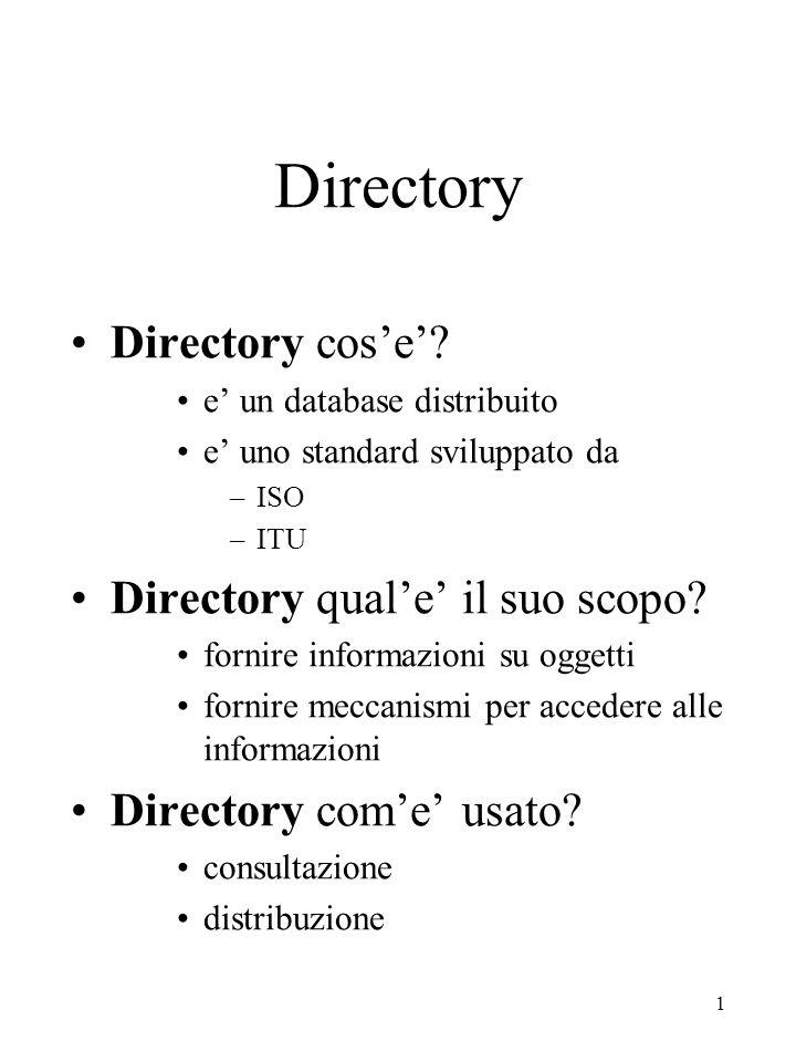 Directory Directory cos'e' Directory qual'e' il suo scopo