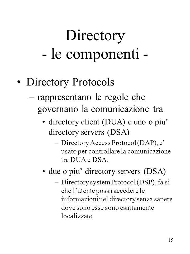 Directory - le componenti -