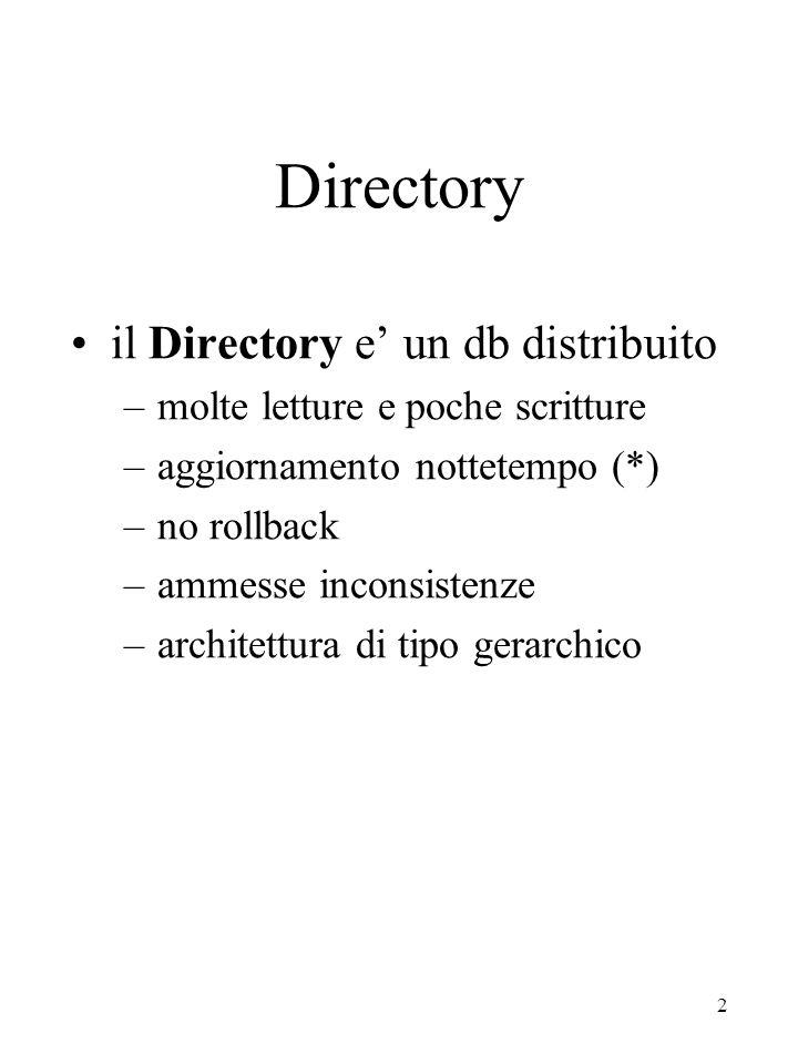 Directory il Directory e' un db distribuito