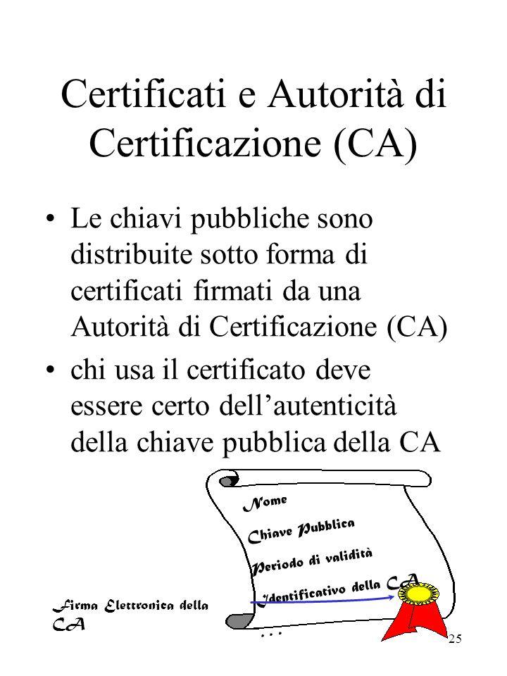 Certificati e Autorità di Certificazione (CA)