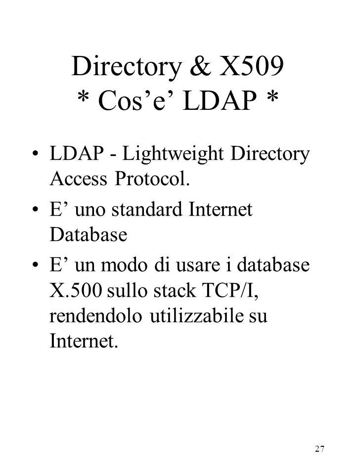 Directory & X509 * Cos'e' LDAP *