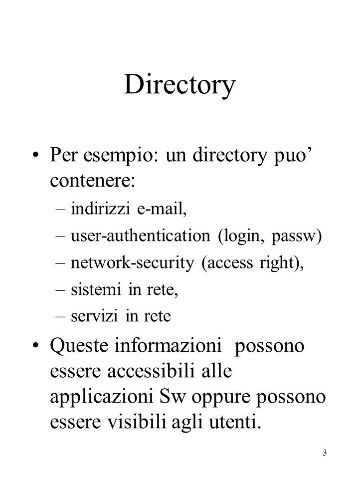Directory Per esempio: un directory puo' contenere: