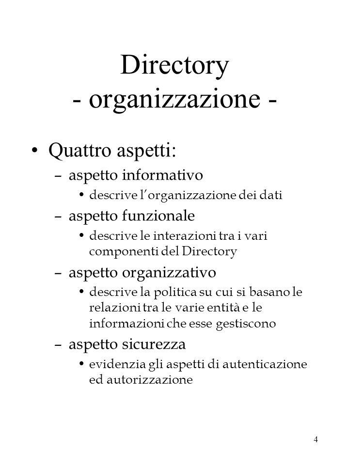 Directory - organizzazione -