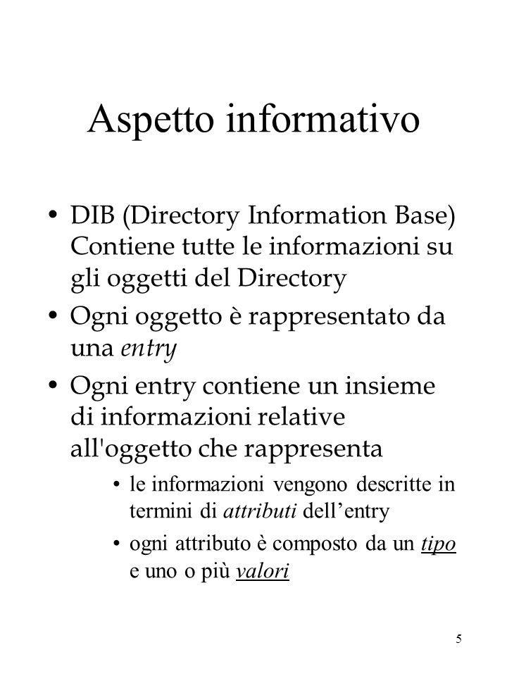 Aspetto informativo DIB (Directory Information Base) Contiene tutte le informazioni su gli oggetti del Directory.