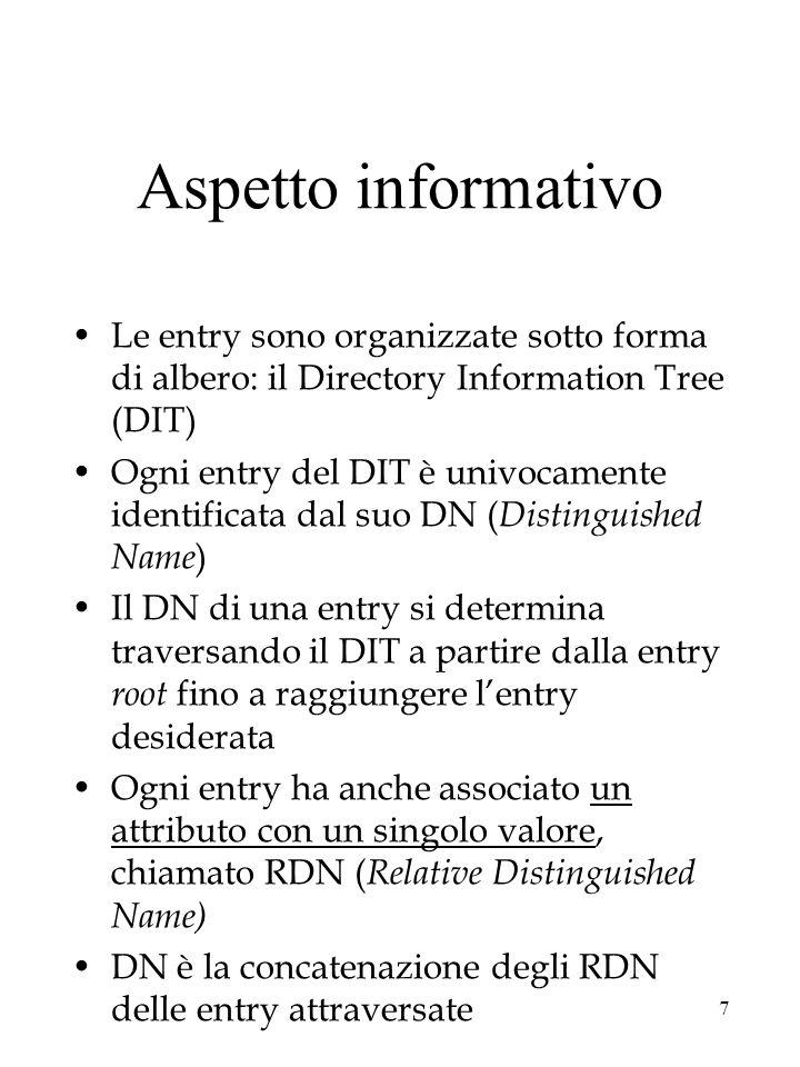 Aspetto informativo Le entry sono organizzate sotto forma di albero: il Directory Information Tree (DIT)