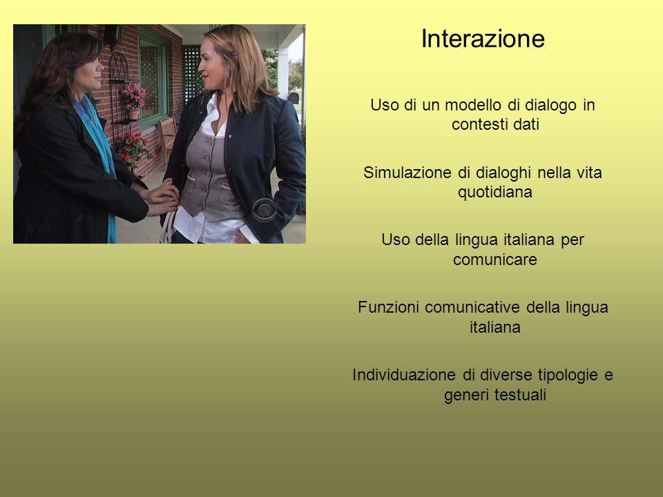 Interazione Uso di un modello di dialogo in contesti dati