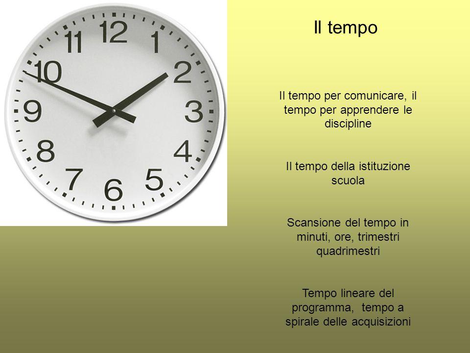 Il tempo Il tempo per comunicare, il tempo per apprendere le discipline. Il tempo della istituzione scuola.