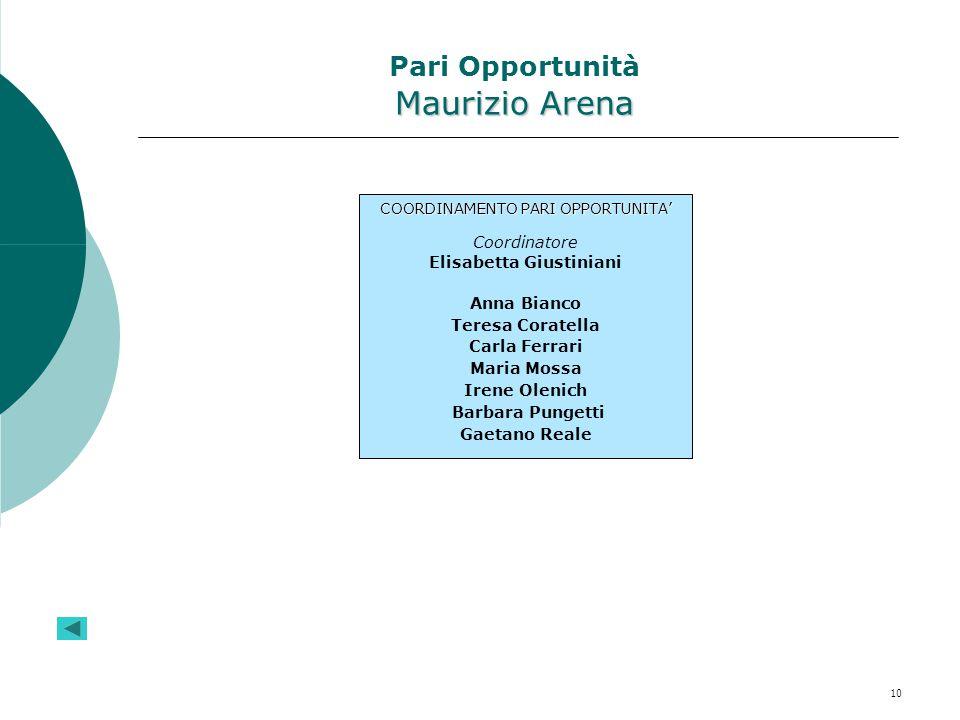 Pari Opportunità Maurizio Arena