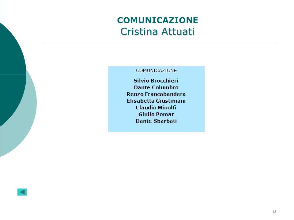 COMUNICAZIONE Cristina Attuati