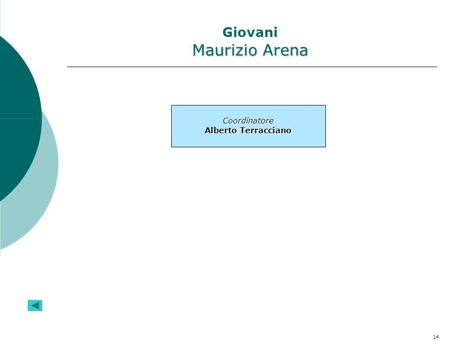 Giovani Maurizio Arena