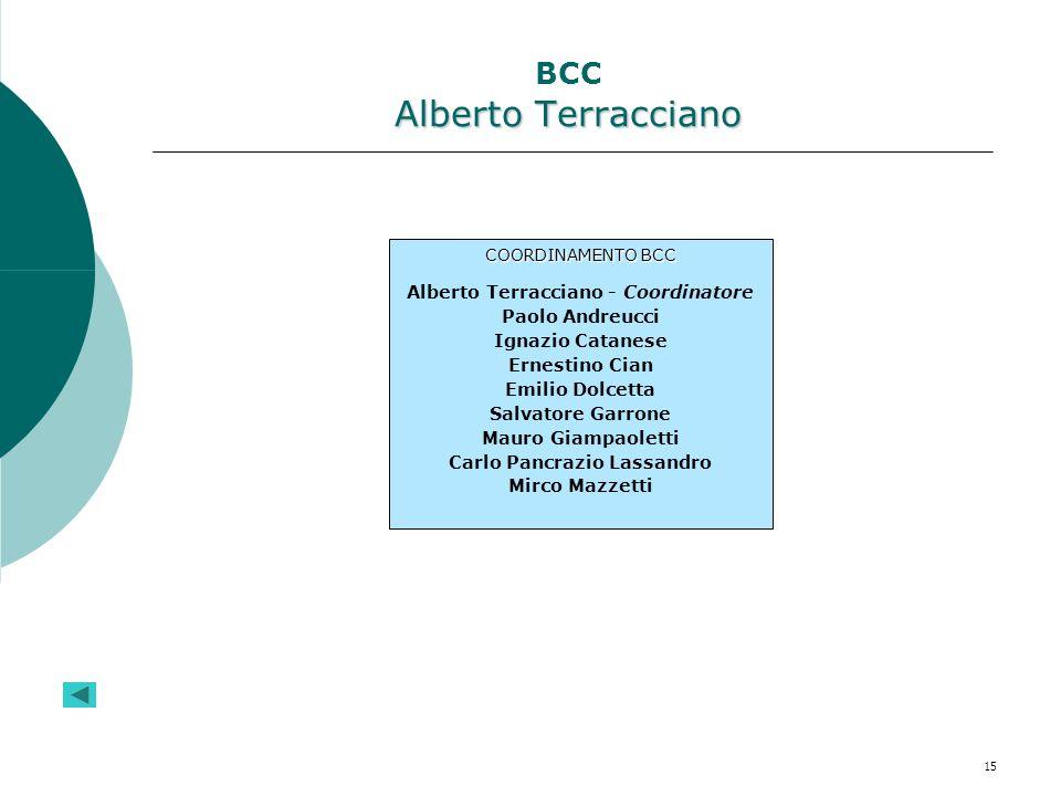 BCC Alberto Terracciano