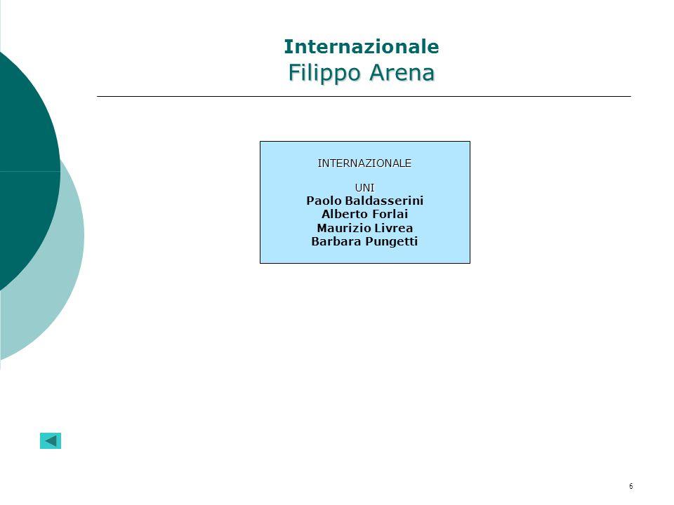 Internazionale Filippo Arena