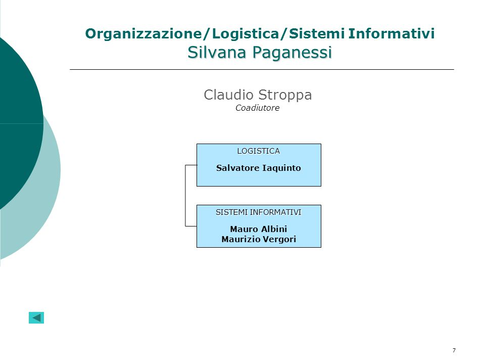 Organizzazione/Logistica/Sistemi Informativi Silvana Paganessi