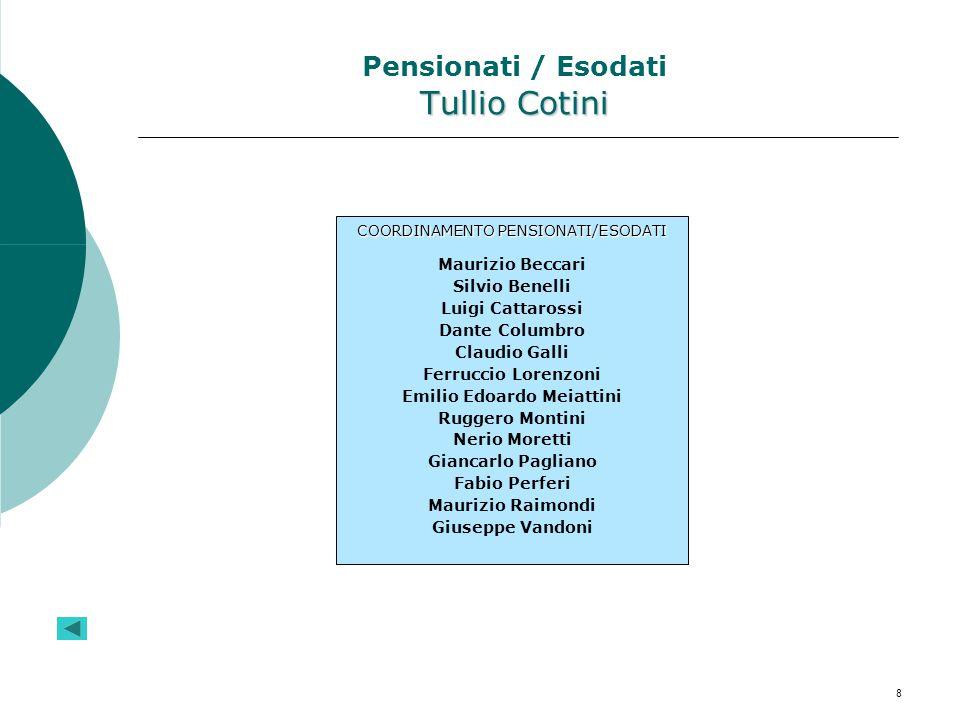 Pensionati / Esodati Tullio Cotini
