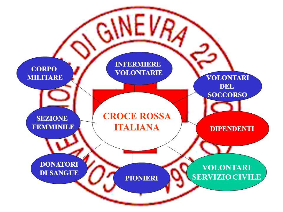 CROCE ROSSA ITALIANA VOLONTARI SERVIZIO CIVILE INFERMIERE CORPO