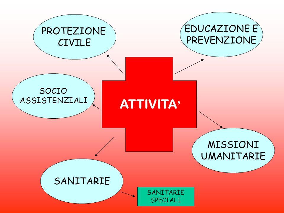 ATTIVITA' EDUCAZIONE E PROTEZIONE PREVENZIONE CIVILE MISSIONI