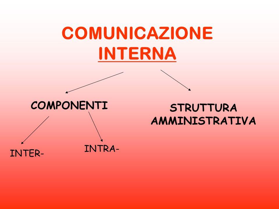 COMUNICAZIONE INTERNA STRUTTURA AMMINISTRATIVA
