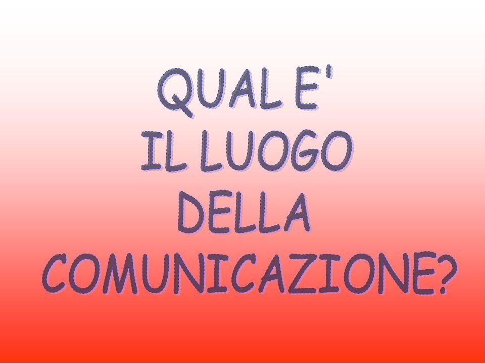 QUAL E IL LUOGO DELLA COMUNICAZIONE